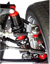 polyurethane-auto-parts